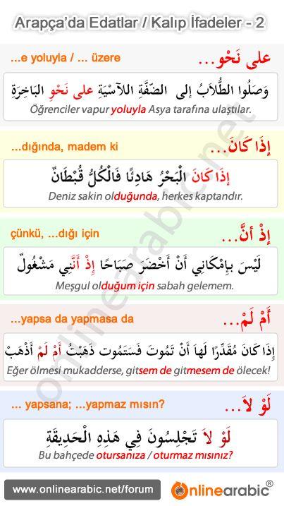 Arapça'da Edatlar ve Kalıp İfadeler | Arapça'da Edatlar, Bağlaçlar, Terkipler ve Kalıplar