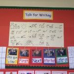 Talk for writing display.