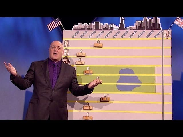 sympa Ranking the candidates - The Apprentice: You're Fired (2014) - Series 10 Episode 7 - BBC Two [ad_1] http://www.bbc.co.uk/apprentice After seven tasks, find out who the studio audience are backing to get to the final and who they think is sla... http://musik3l.com/ranking-the-candidates-the-apprentice-youre-fired-2014-series-10-episode-7-bbc-two/