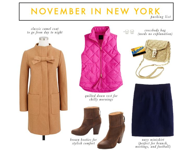 What to pack for a trip to New York City in November! Featuring J.Crew, Rag & Bone, Banana Republic, and Tiffany & Co.