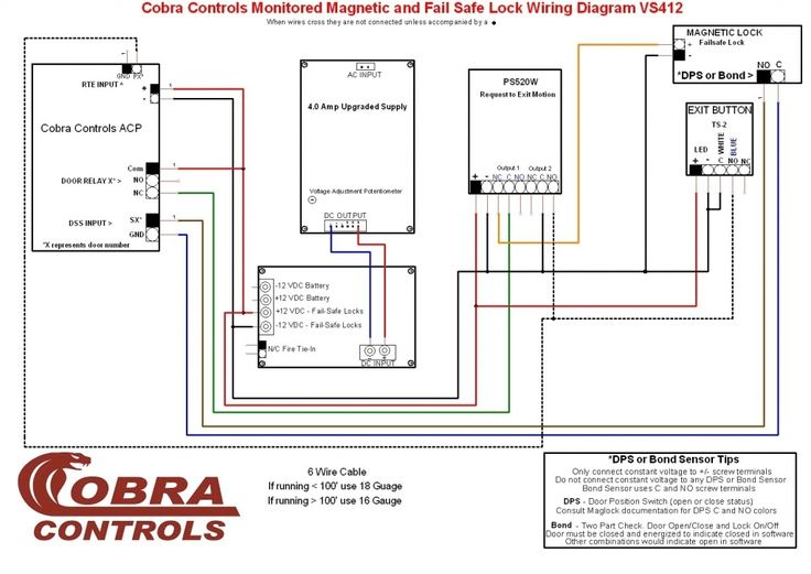 159 best Wiring Diagram images on Pinterest | Generator transfer ...