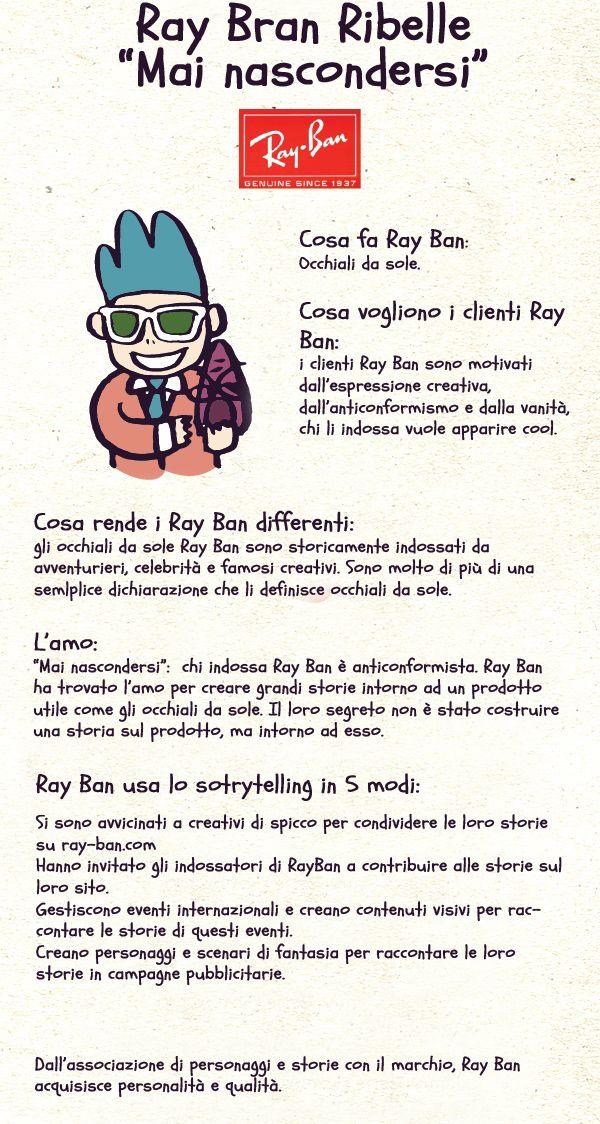 #Storytelling di successo - il caso #RayBan. #Branding #Facebook - #contentmarketing
