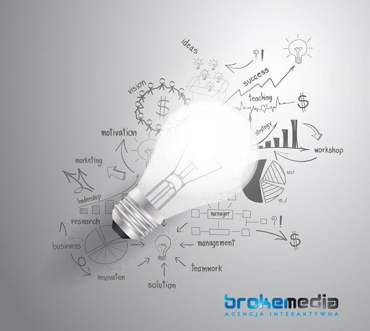Strategia i reklama w internecie