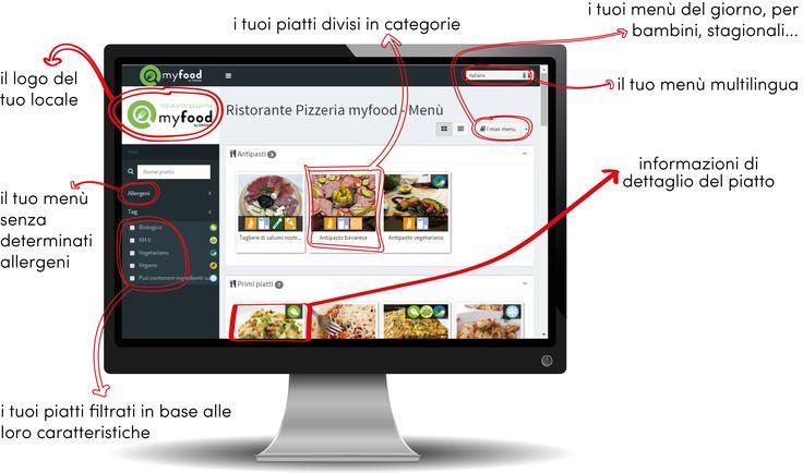 Cosa c'è nel tuo menù digitale #myfood? Un sacco di info per il tuo cliente! Scoprile su http://myfood.okkam.it/myfood/myfood-per-il-tuo-locale/ #allergeni #myfoodOK #ristoranti #menuonline
