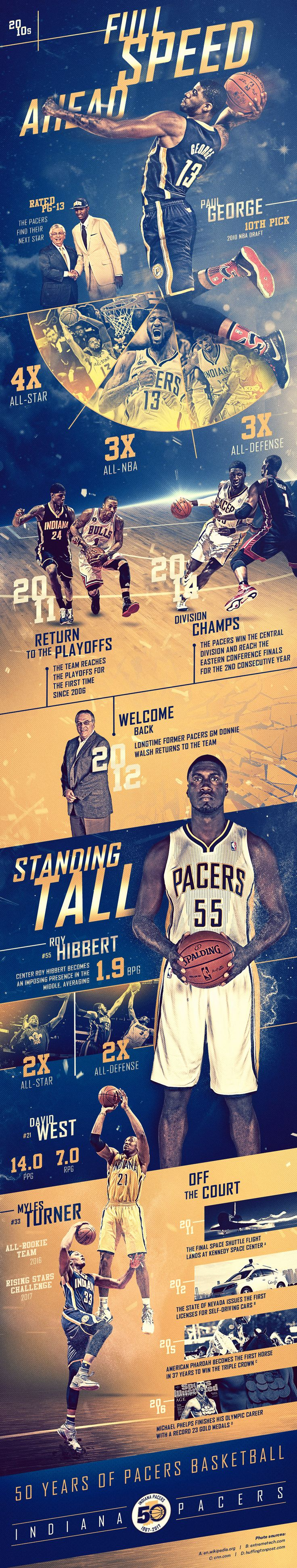 42 best Indiana Pacers images on Pinterest