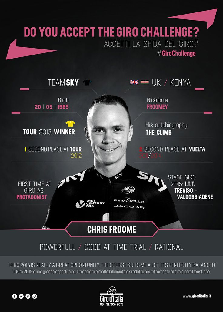 Giro d'Italia @giroditalia #GiroChallenge This could be the first time as protagonist... Will Chris Froome accept the Giro challenge? pic.twitter.com/tMAOeEIacN