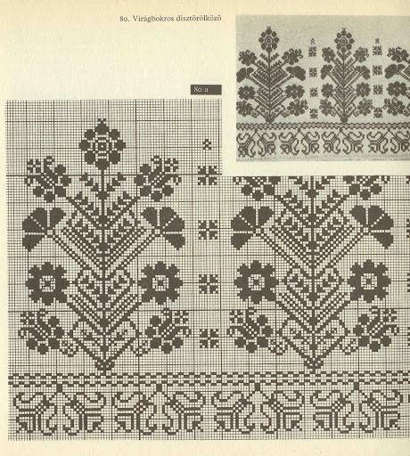 Hungarian cross stitch pattern.