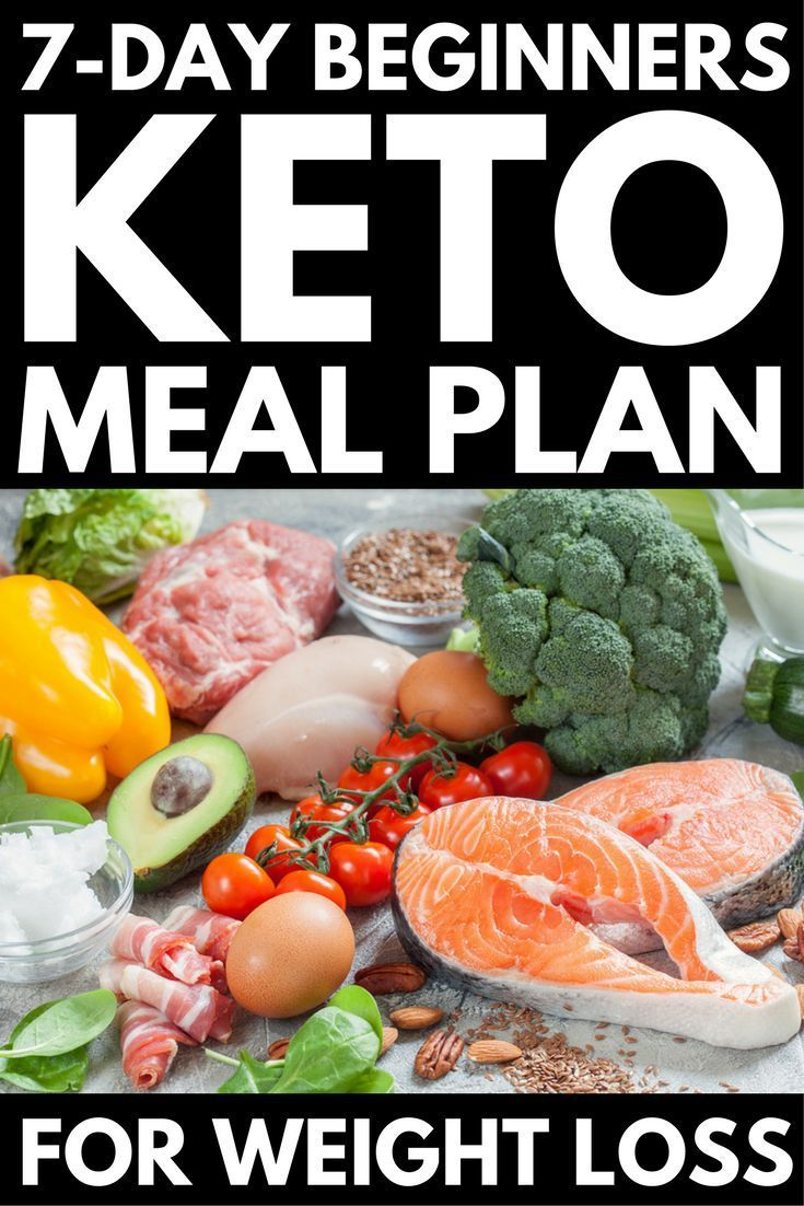 ketogenic diet plan for weight loss 7 day keto meal plan and menu food pinterest keto. Black Bedroom Furniture Sets. Home Design Ideas