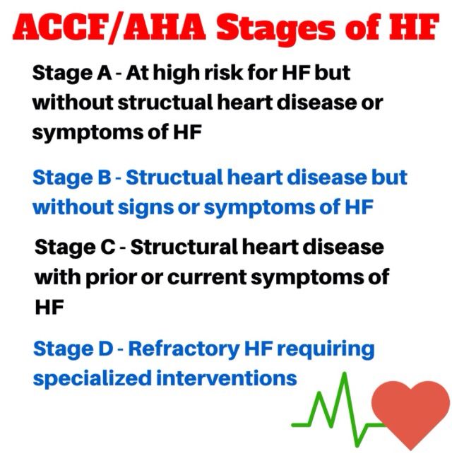 ***ACCF/AHA Stages of Heart Failure (HF)*** --------------------#acc #aha #heart #cardiology #hfref #pharmacy #pharmacist #rxduo #pharmacystudent #pharmdtobe #doctor #nurse #rn #md #do #PharmD #BCPS #BCCCP #December #december2016