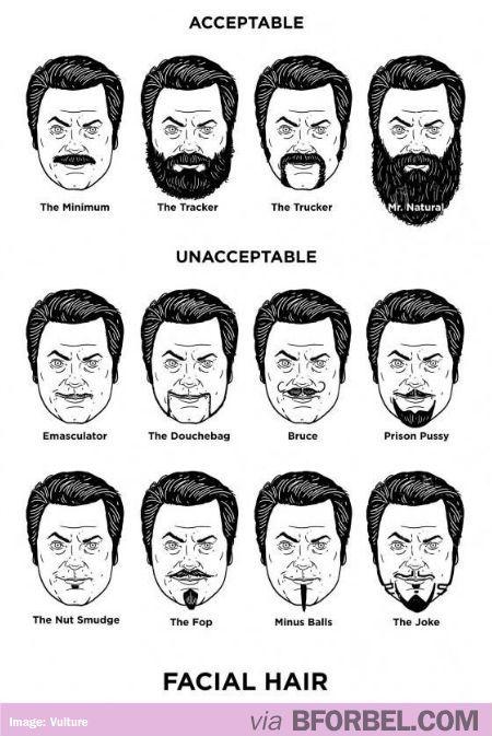 Acceptable VS Unacceptable Facial Hair For Men Beard - 50S Mens Hairstyles