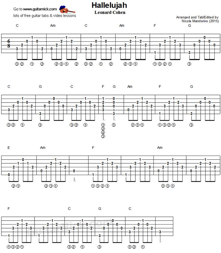 Guitar Chord Tabs: Best 25+ Hallelujah Guitar Chords Ideas On Pinterest