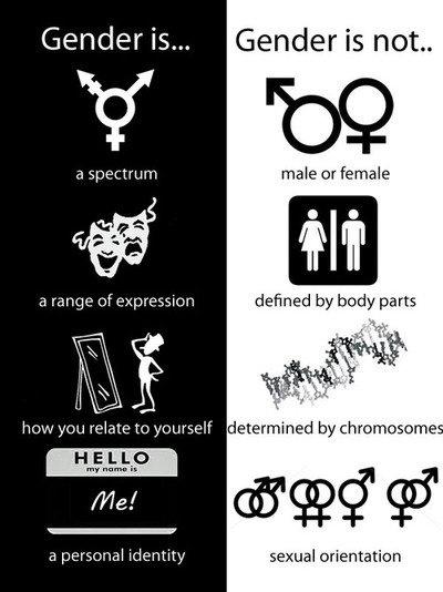 El homosexualismo es un demonio