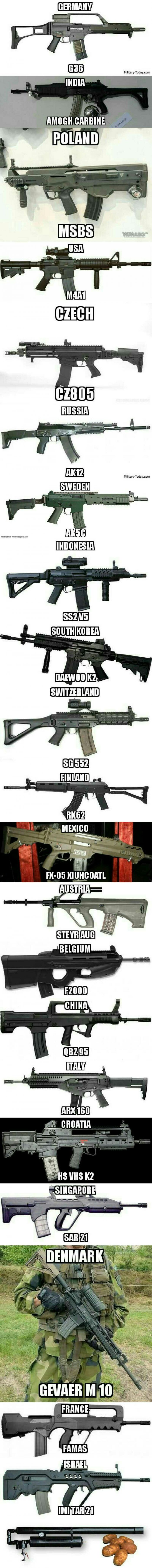 Assault rifles around the world part 1, comment your country's assault rifle for part 2