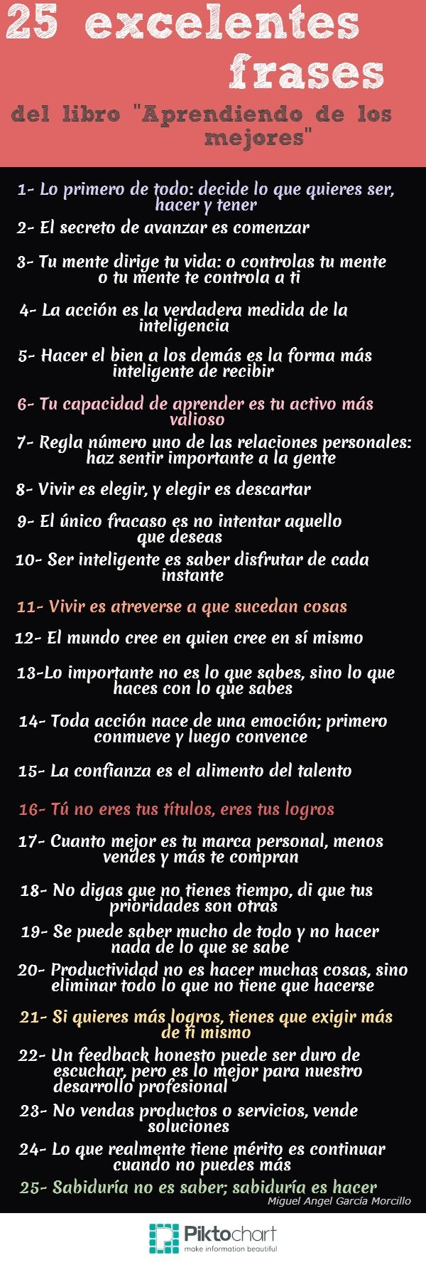 29 best Frases y pensamientos images on Pinterest | Spanish quotes ...