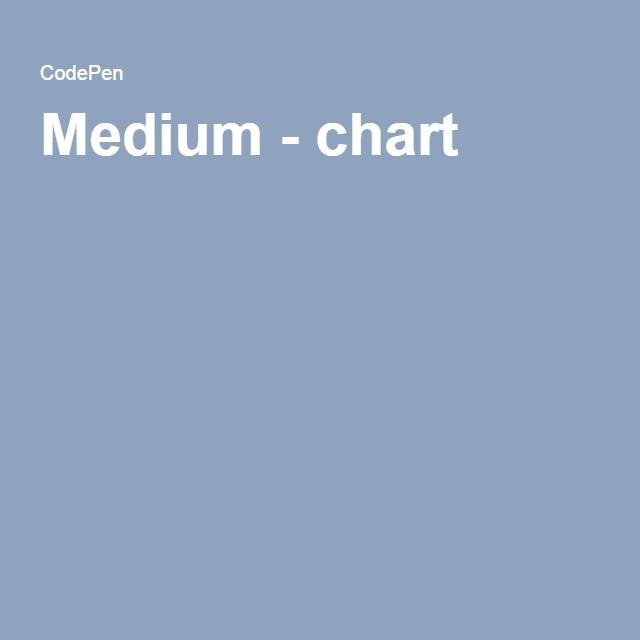 Medium - chart