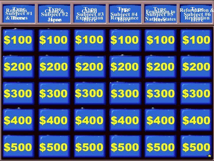 Jeopardy Powerpoint Template 5 Categories Awesome Jeopardy Review Game Jeopardy Powerpoint Template Powerpoint Templates Jeopardy Powerpoint