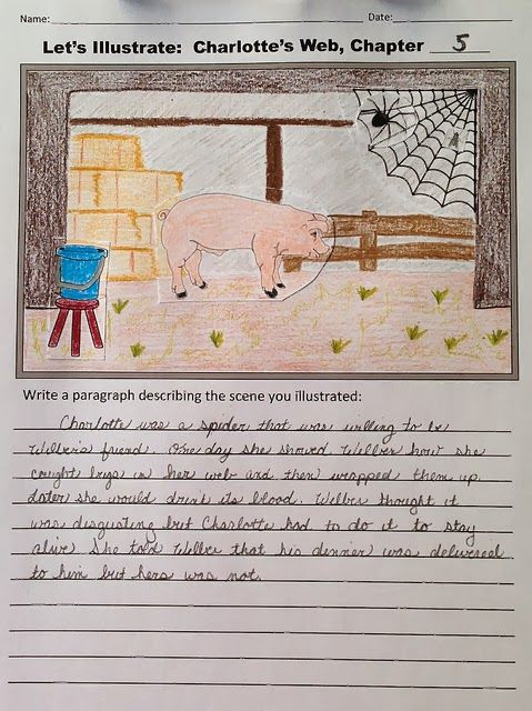 charlottes web book report setting Description of the book: charlotte's web setting, and sequence of we will talk about how the book ended with charlotte's children flying away.