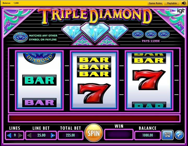 Tragamonedas on line free game casino casino boat brunswick g