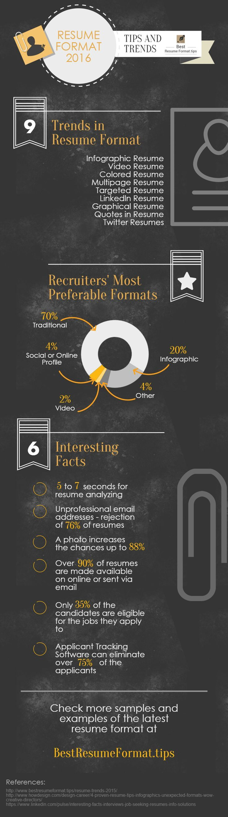 Read more about BUSINESS COMMUNICATION on Tipsographic.com