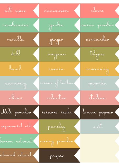 Spice jar labels, part of a Pantry organizing free printable label set.