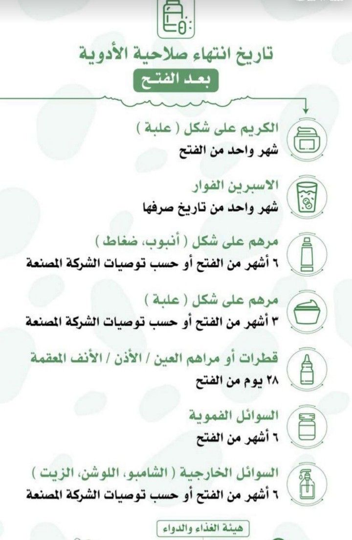 Pin By Douaa K On صحتي In 2020 Health