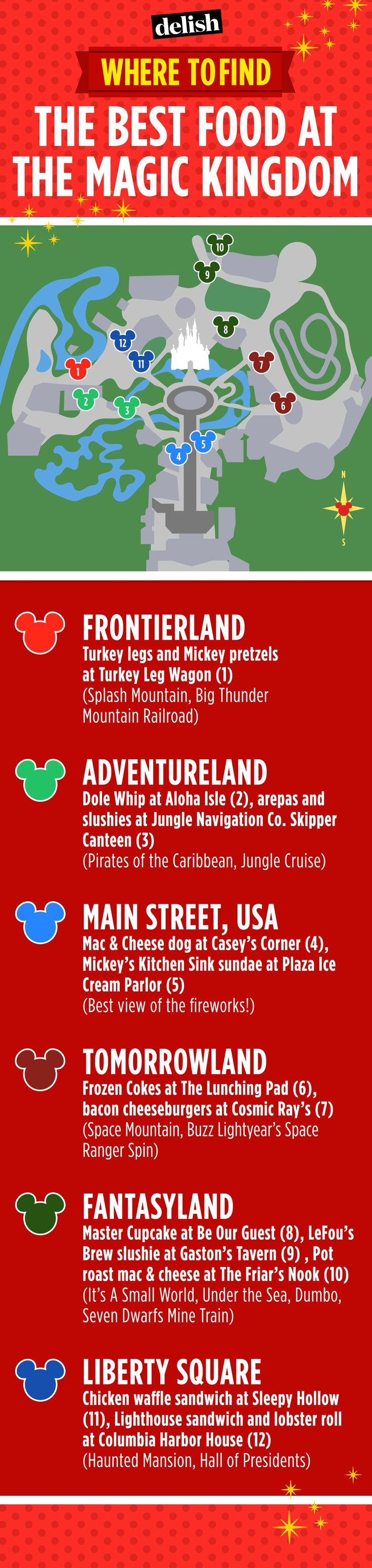 The 15 Most Delish Foods At Magic Kingdom