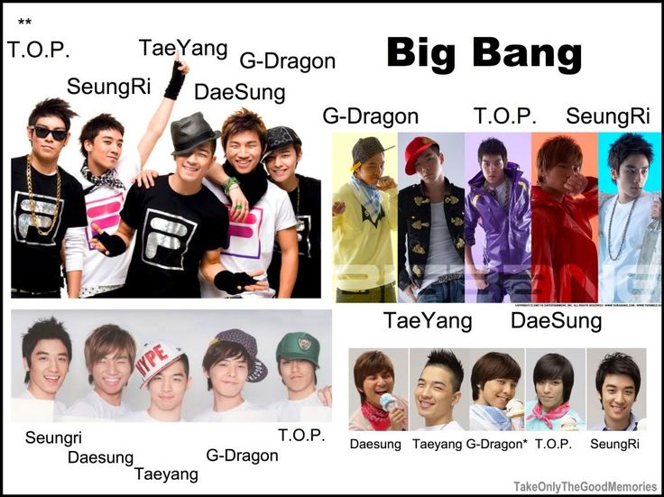1000 images about kpop group member names on pinterest winner yg