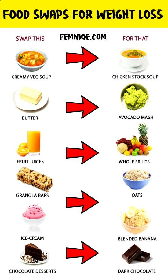 fat burning foods the ultimate fat burner list food swap ideas