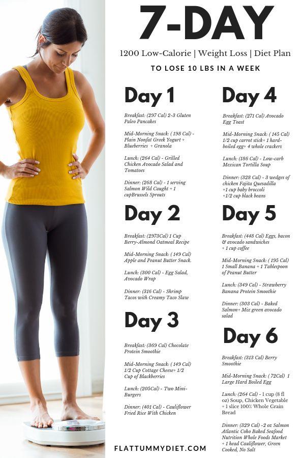Gewichtsverlust Mahlzeit Plan: 7-Tage, 1200 Kalorien-Diät ...