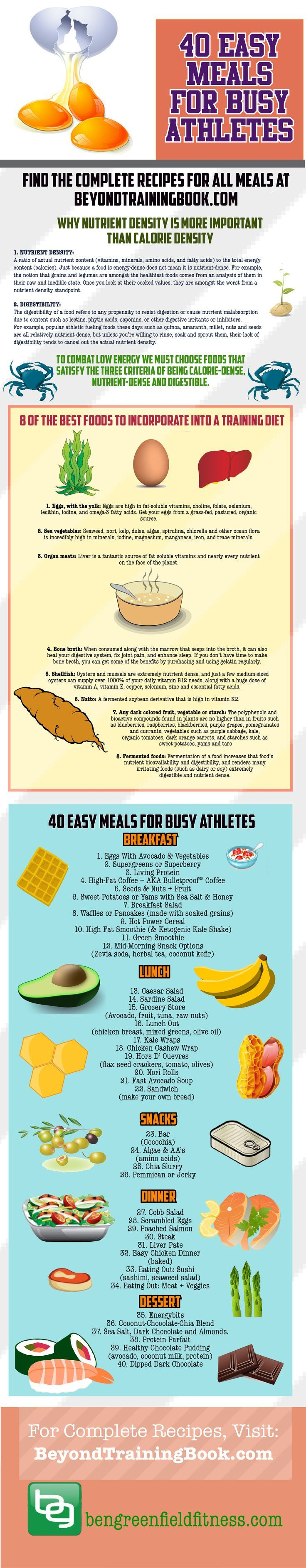 40 Easy Meals for Busy Athletes from Beyond Training diet Sports Nutrition Soccer Nutrition #Soccer