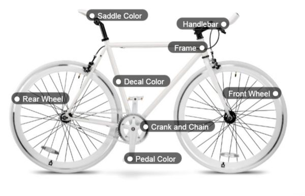 Custom Bikes - ultimate sporty teen gift This is how I roll! Or it could be … A Custom Designed Bike! #custombikes #custombike #bikes #thisishowiroll