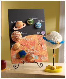 Craft Painting - Out of this World Solar System