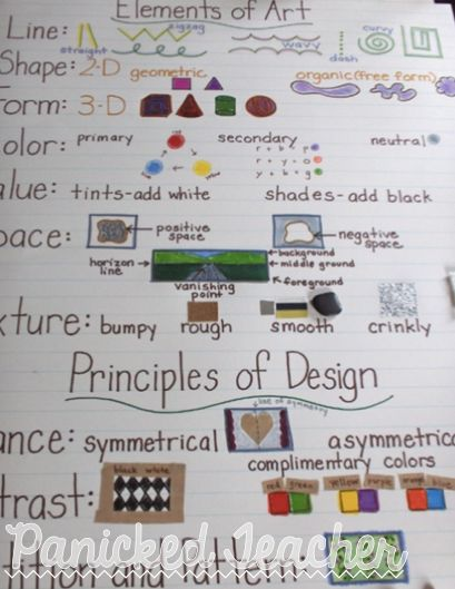 Elements Of Visual Arts Line : This elements of art and principles design anchor chart