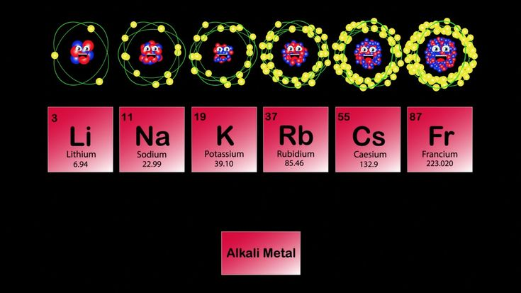 Release of alkali metals during biomass thermal conversion