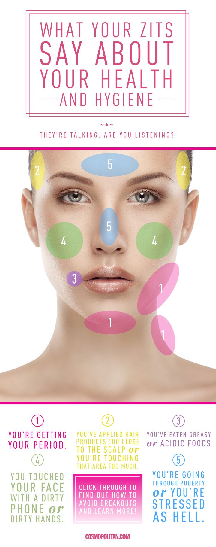 Pin this guide and use it next time you break out to understand why! With expert advice from dermatologists, you can determine why you're breaking out and how to fix the problem. From hormones to foods to your cell phone — there are plenty of reasons for your pimples, and now you'll understand why they appear!