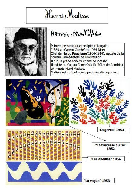 Découvrez une fiche Histoire des Arts de l'artiste henri matisse et un aperçu de la biographie de Matisse.