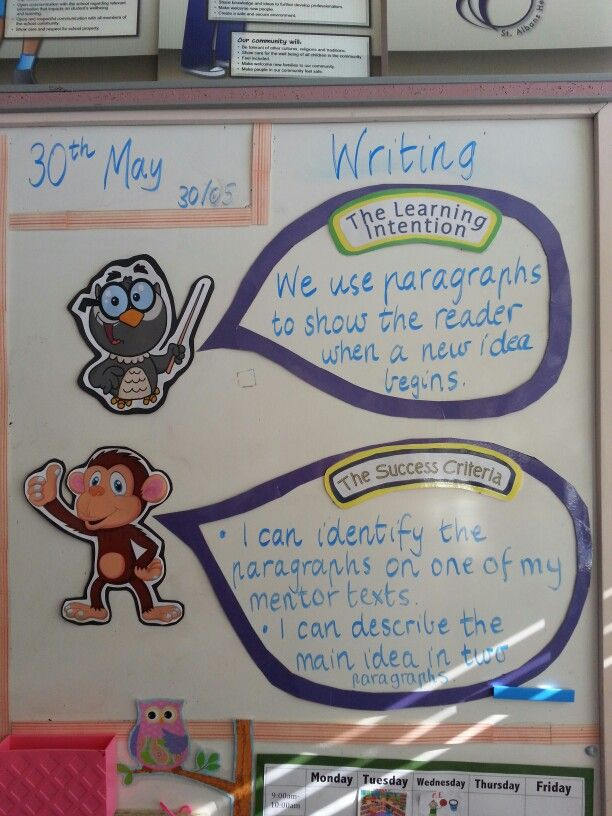 """Visible learning : learning intention and succesd criteria display. Every session this changes. Our daily flow chart includes this so tge students know to read it straight away. Lower level readers have """"buddies""""'to help them read this. 2.3A Sahps"""