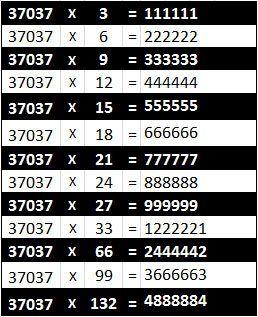 PROBLEMAS DE MATEMÁTICAS RESUELTOS : curiosidades matematicas