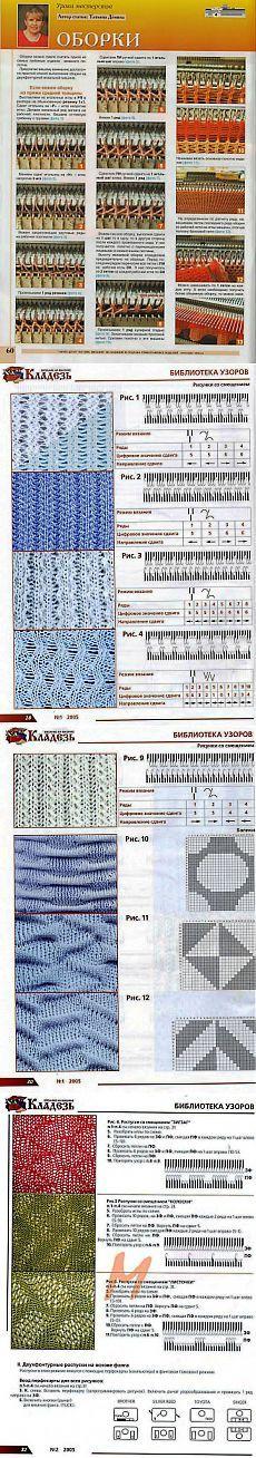 Машинное вязание(уроки).