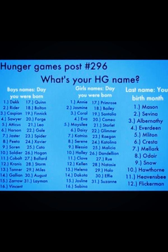 So my birthday month is June... So according to this my Hunger Games Name is Cresta. Pretty sure that is amazing <3