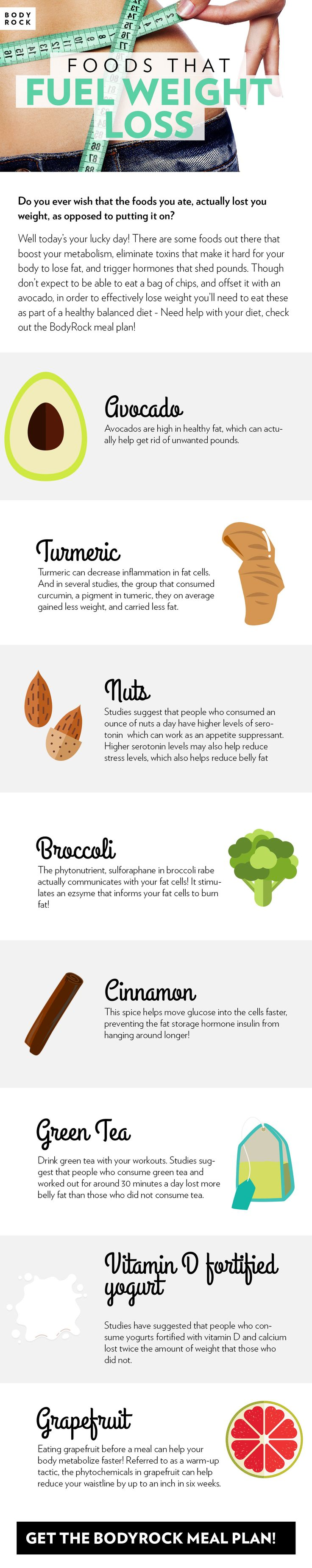 Foods That Fuel Weight Loss (Infographic)