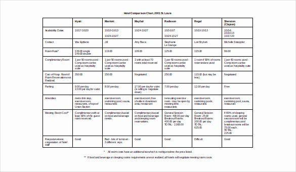 Free Comparison Chart Template Luxury 32 Parison Chart Templates Word Excel Pdf Business Flow Chart Templates Flow Chart Template