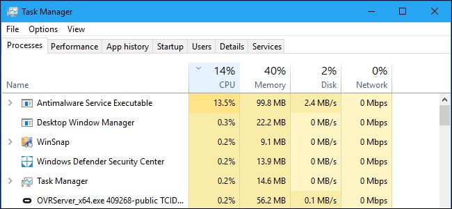 Windows 10 includes Windows Defender Microsofts built-in antivirus. The Antimalware Service Executable process is Windows Defenders background process. This program is also known as MsMpEng.exe and is part of the Windows operating system. What Is Antimalware Service Executable?  Windows Defender is part of Windows 10 and is the successor tothe freeMicrosoft Security Essentialsantivirus for Windows 7. This ensures that all Windows 10 users always have an antivirus program installed and…