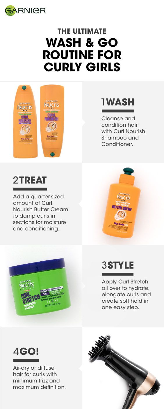Here's our favorite wash & go routine for curly hair! All you need is a few Garnier Fructis products for curls: Curl Nourish Shampoo and Conditioner, Curl Nourish Butter Cream and Curl Stretch Loosening Pudding. Wash & go routines are perfect for when you are in a rush - it's a simple 3 step routine to get you out the door quickly. And with the right cocktail of Garnier Fructis products, you will achieve smooth, defined curls in no time!