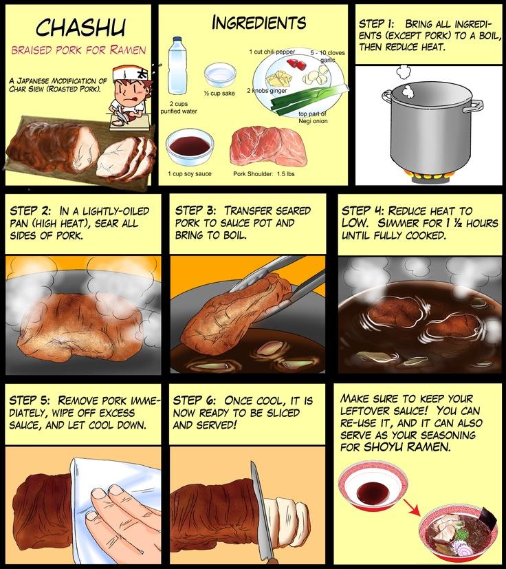 Chashu (Braised Pork) | Chef Taro