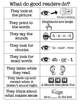 A chart designed to help students when they get stuck on a word while reading.  It is written in student-friendly language with picture support.