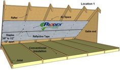 Installing radiant barrier in attic : Install radiant barrier : How to insulate an attic, Installation of reflective insulation in an attic