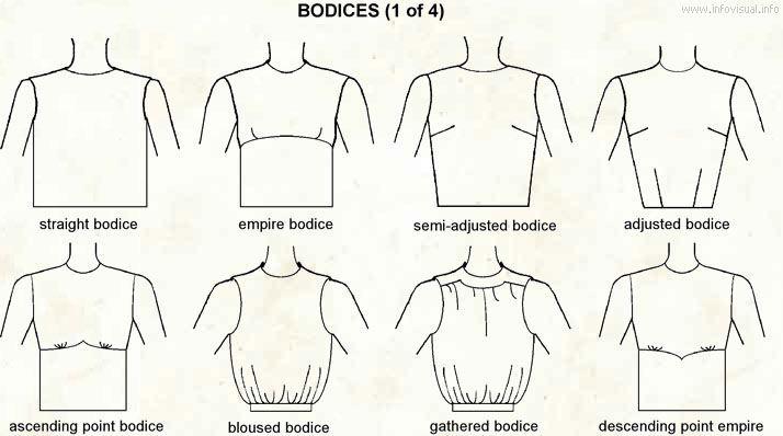 Different Bodice Types 1