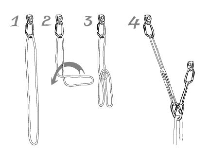 Equalizing anchors - SuperTopo Rock Climbing Discussion Topic
