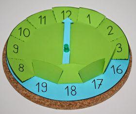 Ach du liebe Zeit!   Valessa postete vor wenigen Tagen eine fantastische Sonnenblumen-Uhr {Anmerkung: die ist ein MUSS für mein Klassenzimm...